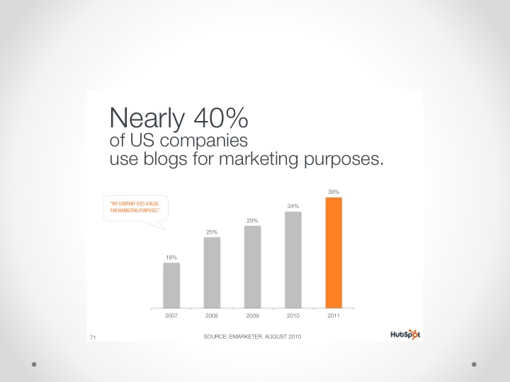 inbound marketing blog stat4