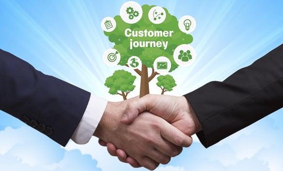 Customer Journey.jpg