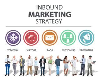 Inbound-Marketing-Strategy.jpg