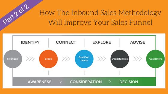 how inbound sales methodology will improve sales funnel part 2.png