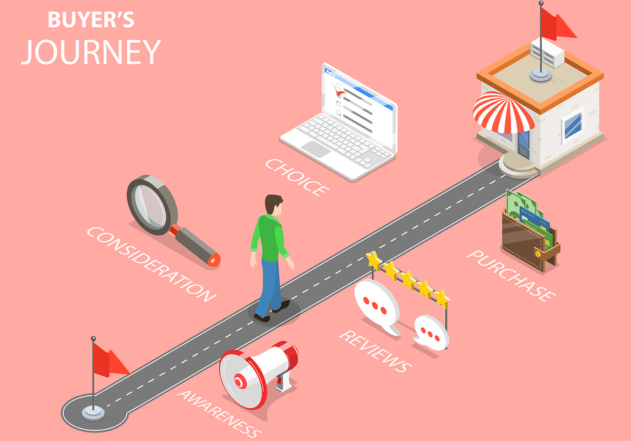 bigstock-Buyer-Journey-Flat-Isometric-V-239485603